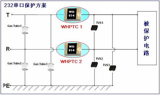 ptc型号依电路电流大小不同而有差异.