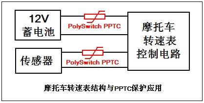 如应用一次性保险丝,应用继电器配合检测与比较的系统保护电路,应用